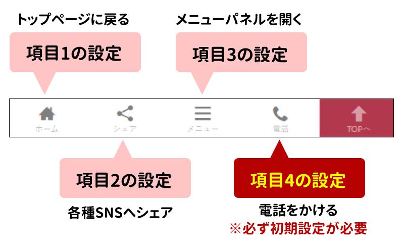 メニューの設定方法