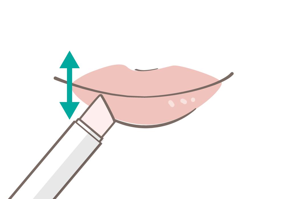 リップクリームの塗り方