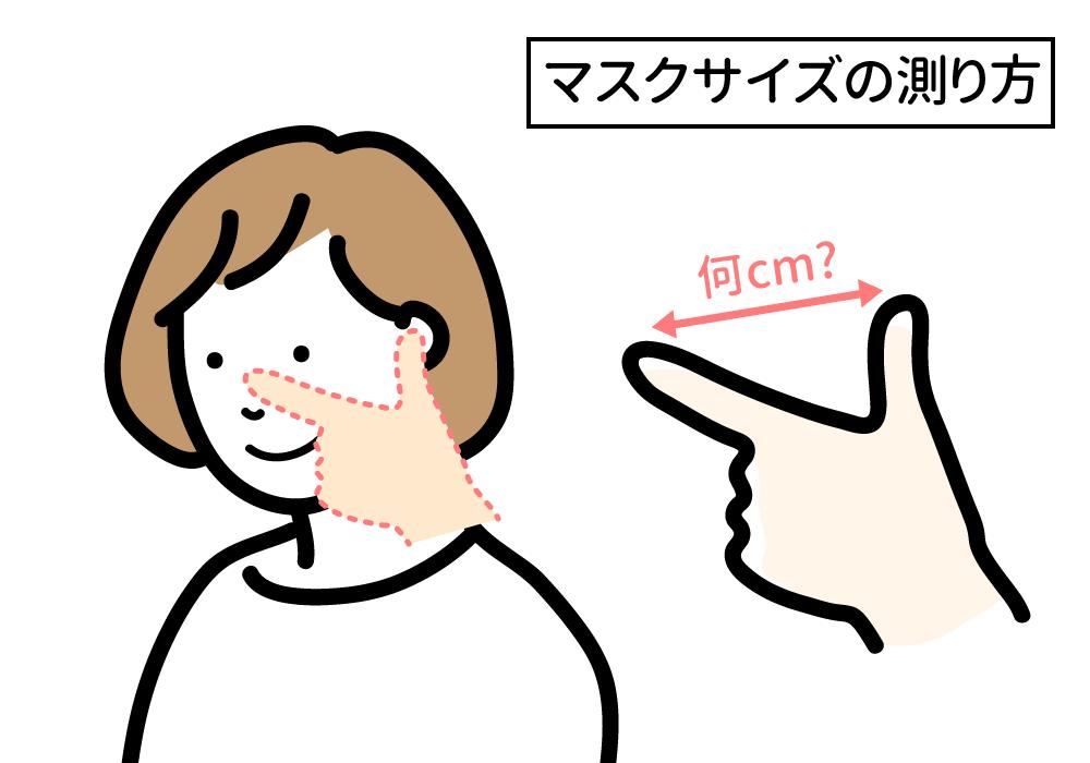 マスクサイズの測り方